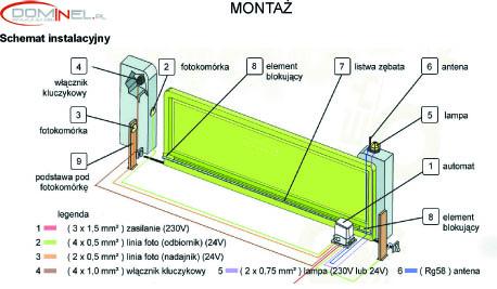 Instalacja elektryczna do bramy dwuskrzydłowej